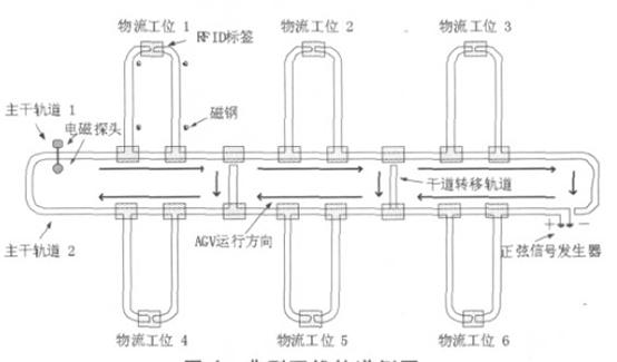 电路 电路图 电子 设计 素材 原理图 554_325